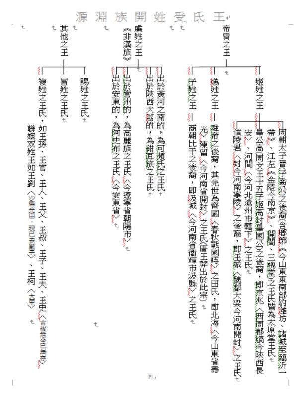 history_wang